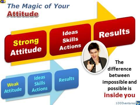 relationship between attitude and behavior pdf