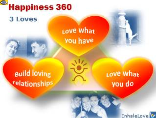 Happy Life 360 - All-Inclusive Love