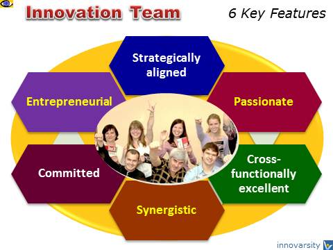 Innovation Team Key Features