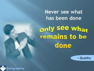 Never quotes - Never look back, look forward. Buddha Emfographics Emotional Infographics