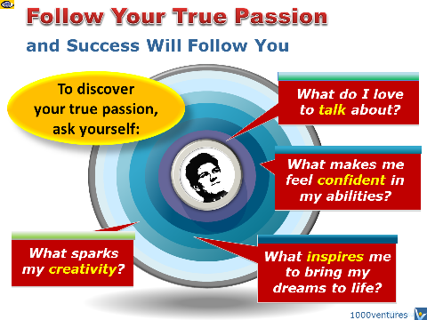 Passion - Follow Your True Passion, do what you love to do, emfographics