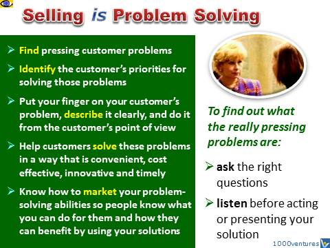 Selling is Problem Solving, sell solutions to customer problems; emfographics, emotional infographics