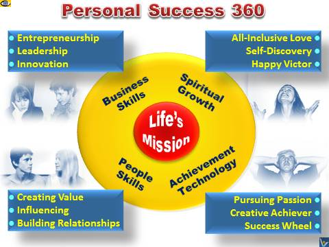Personal Success 360