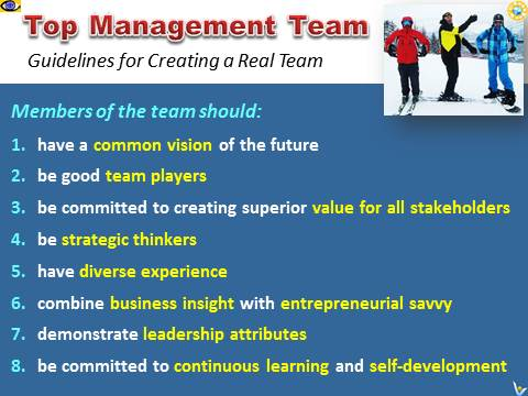 Management Team - guidelines for creating a great team